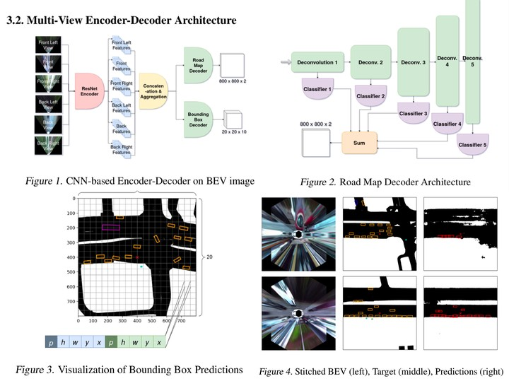 (PDF) A Boosted Particle Filter: Multitarget Detection and